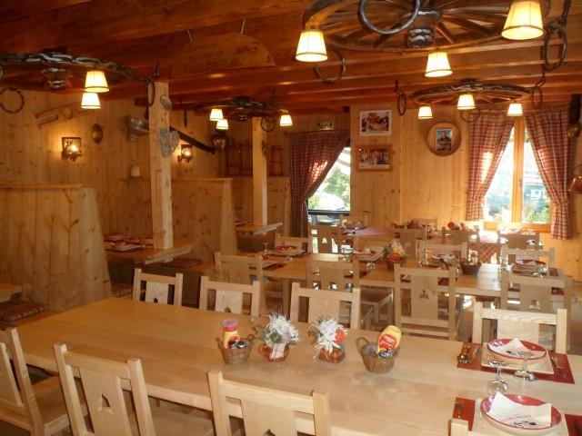 Gastronomie & Restauration